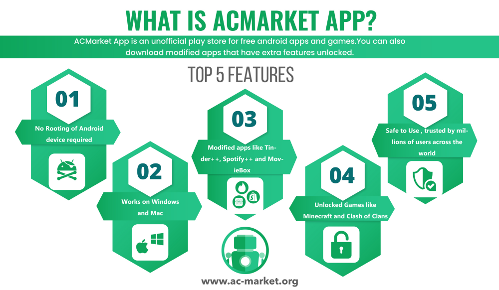 what is acmarket appstore