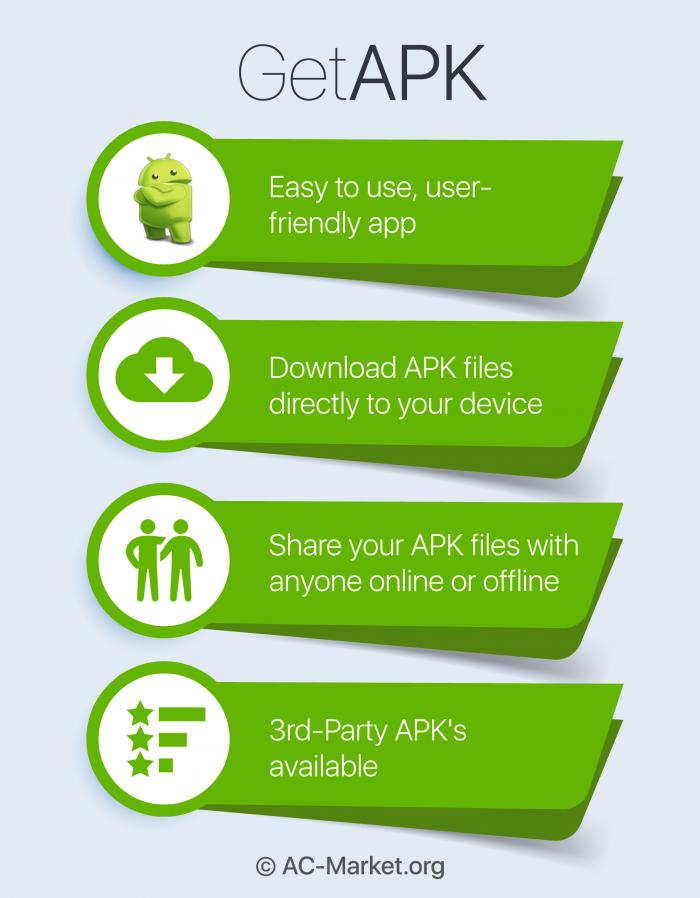 getapk infographic