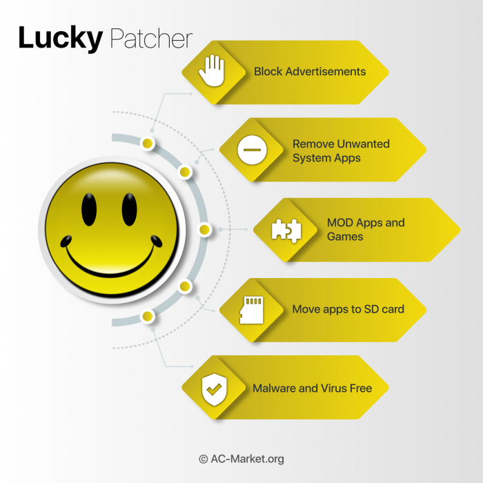 lucky patcher infographic english