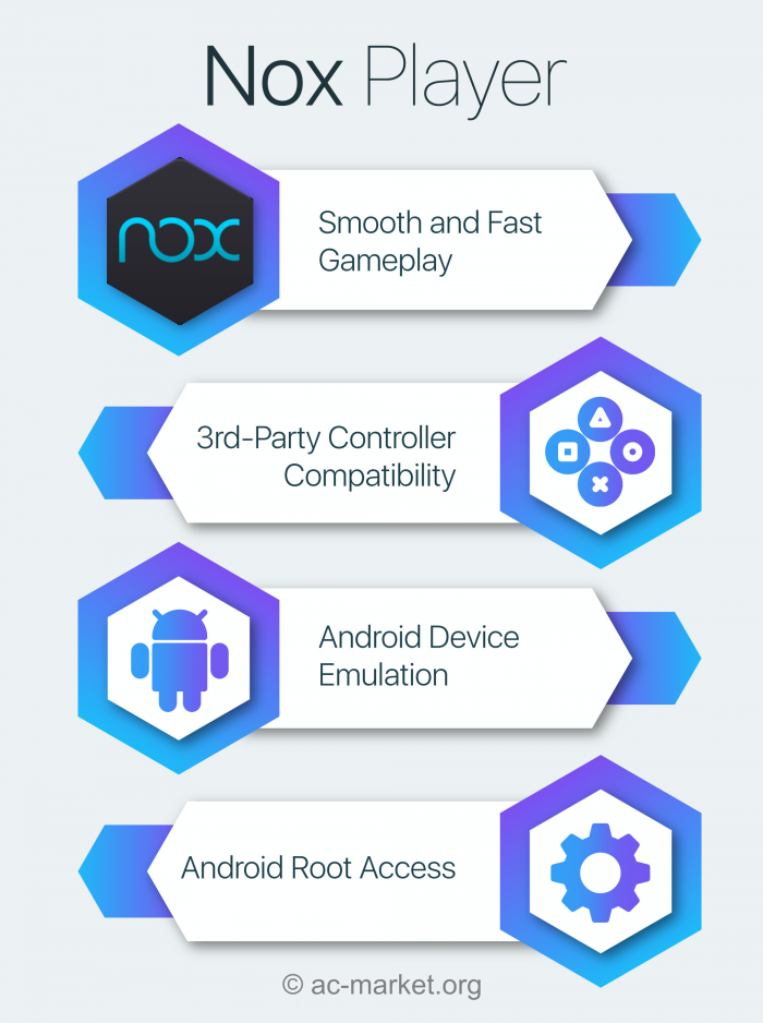 nox player app infographic