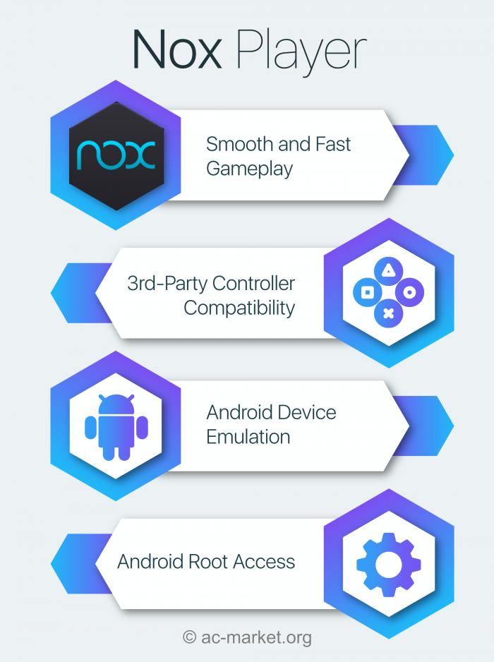 nox player app infographic
