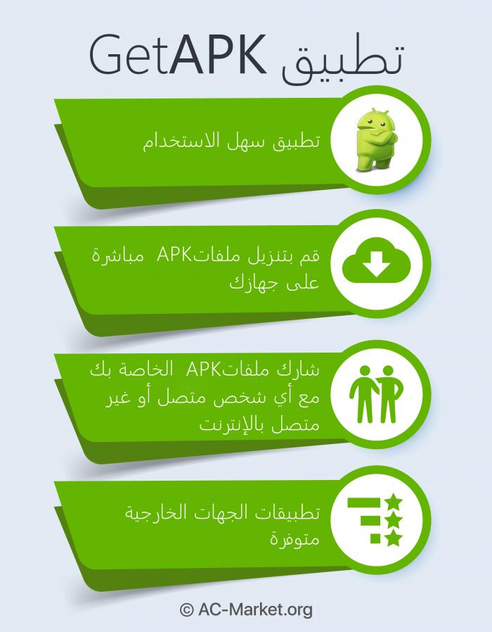 GetAPK infographic Arabic